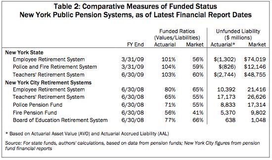 Scotiabank retirement calculator nyc reports