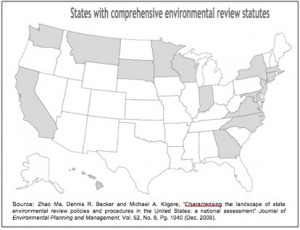States with comprehensive review statutes