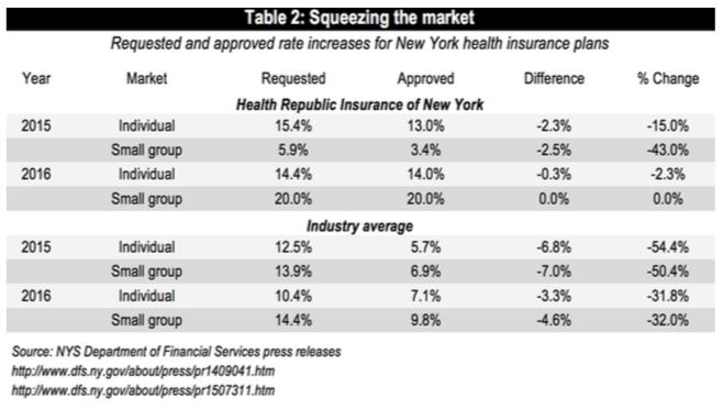 unhealthyrisk-table2