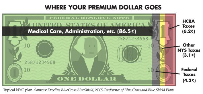 hcra-premium-dollar