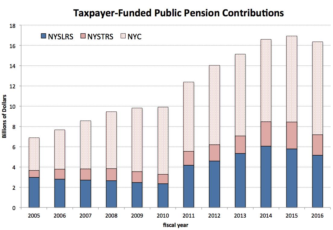 pension-contribs