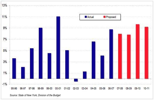 annual-schoolaid-increases-4325038