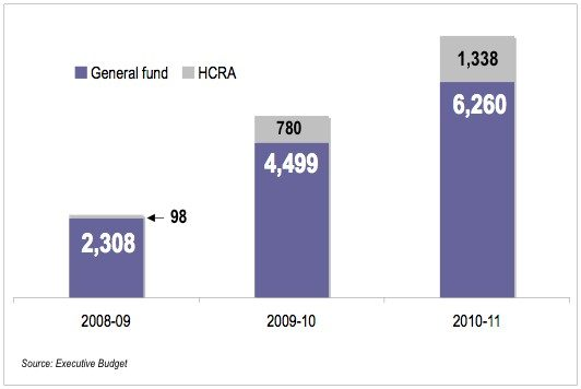 projected-budget-gaps-9522331