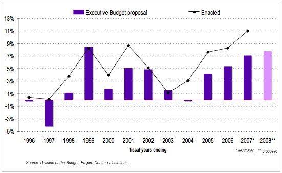 proposed-enacted-1427533