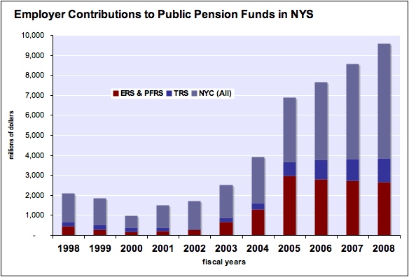 pensions-chart1-4748738