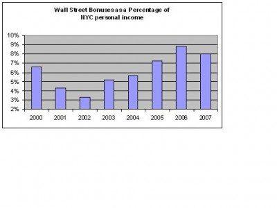 bonuses_income-400x300-1924726
