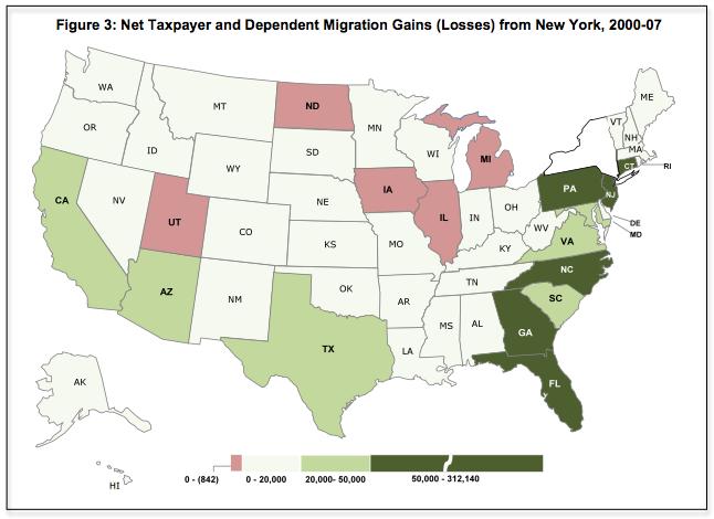 migration-figure-3-9618820