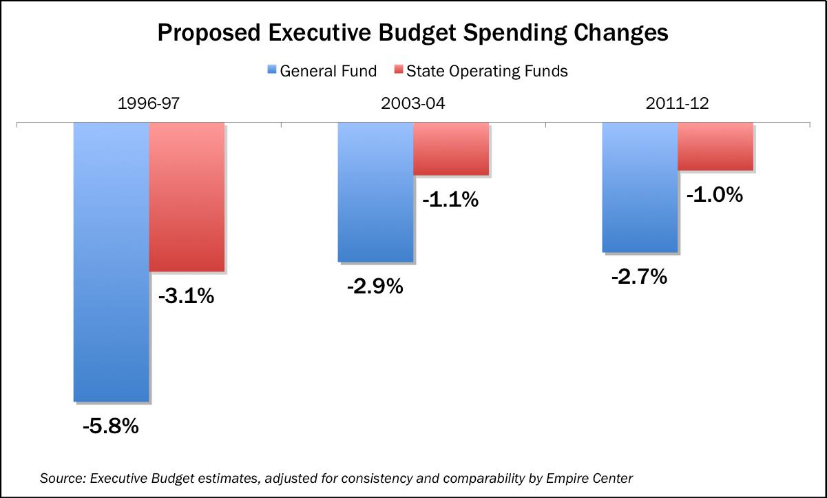 budget-proposal-chart1-2370299