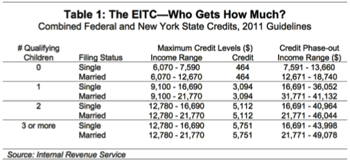 Earned Income Credit Eic Worksheet Delibertad – Earned Income Credit 2014 Worksheet