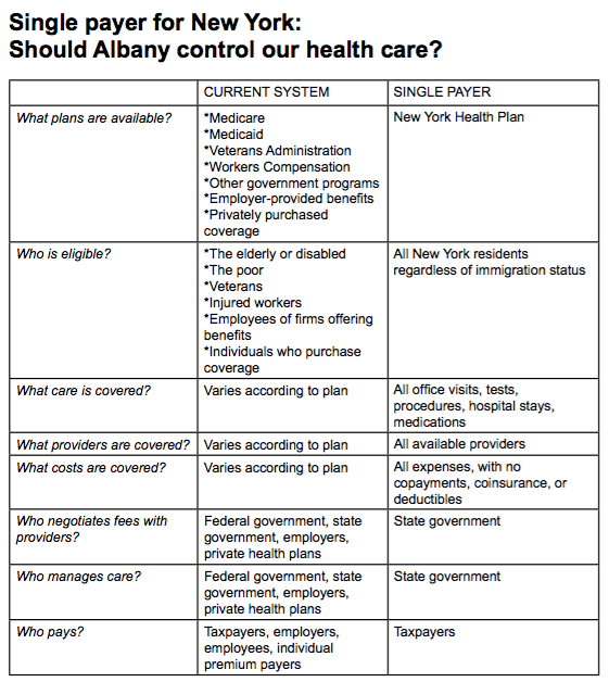 albanycare-table1