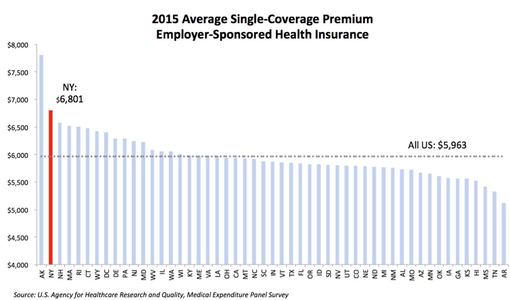 health-premiums-by-state