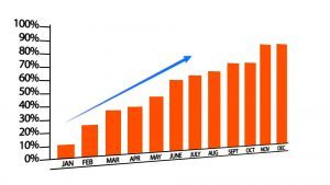 growth-chart-300x169-2584357