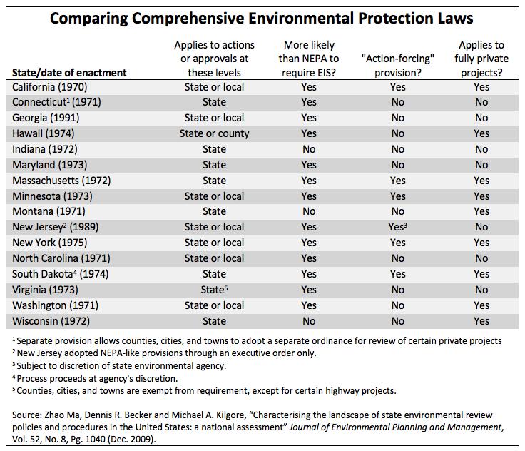 environmental-protection-laws-6910342