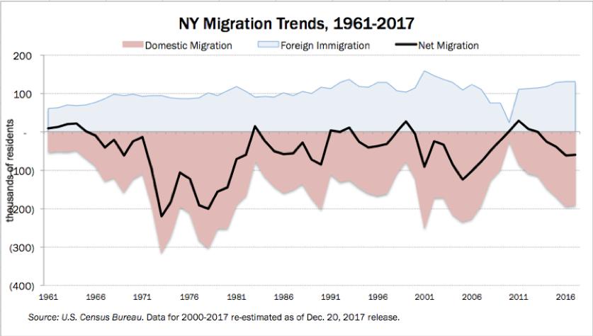 migrationtrends-1-1591218