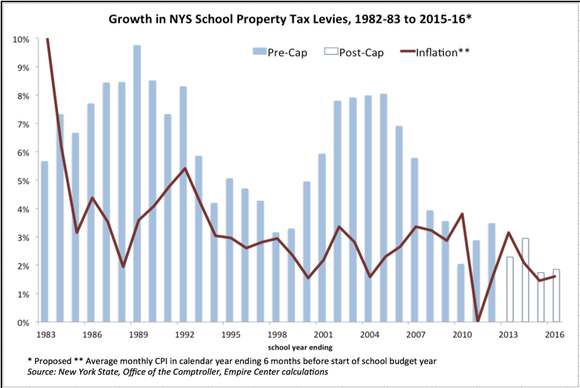 nys-school-property-tax-9618588
