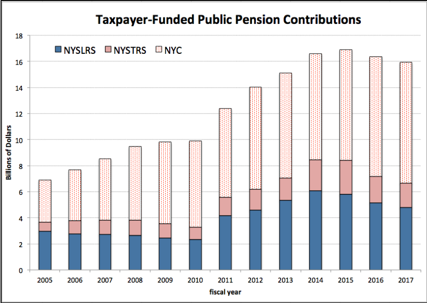 taxpayer-funded-public-pension-2209504