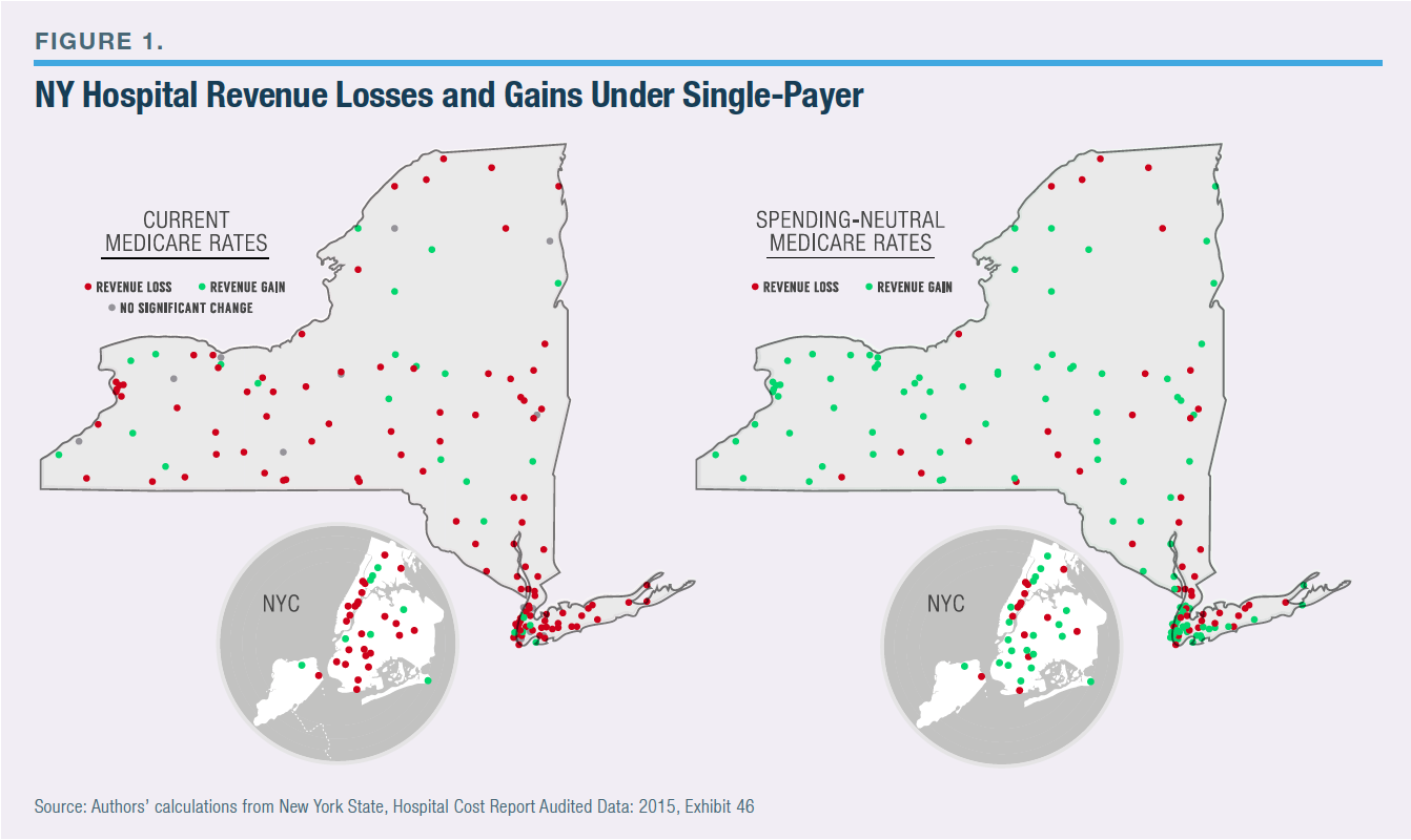 The Impact of Single-Payer on New York Hospitals : Empire Center for
