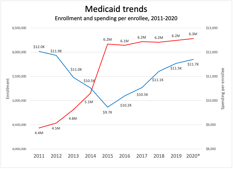 medicaid-trends-2-4513891