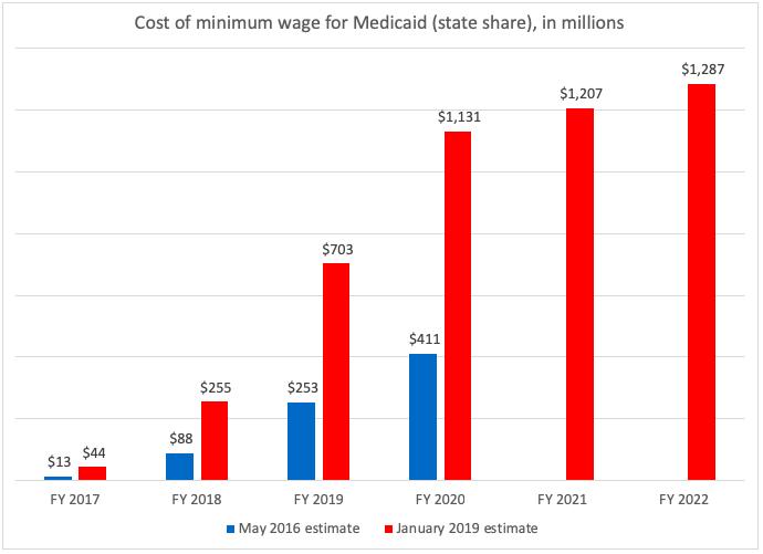 minimum-wage-2830638