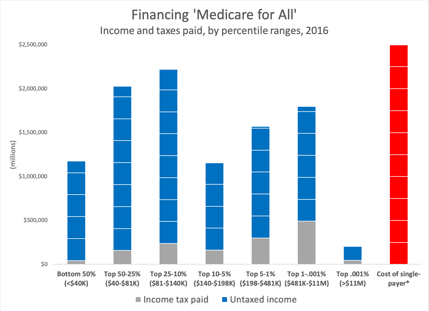 Gillibrand's shifting Medicare math : Empire Center for Public Policy