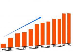 growth-chart-e1497442214688-300x232-2935767