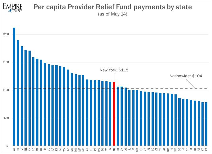 provider-relief-7735411